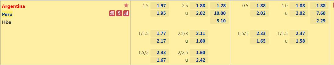 soi-keo-argentina-vs-peru-luc-6h30-ngay-15-10-2021-2