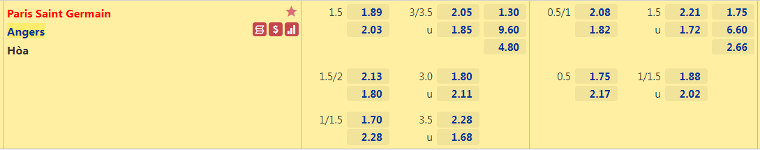 soi-keo-psg-vs-angers-luc-2h00-ngay-16-10-2021-2